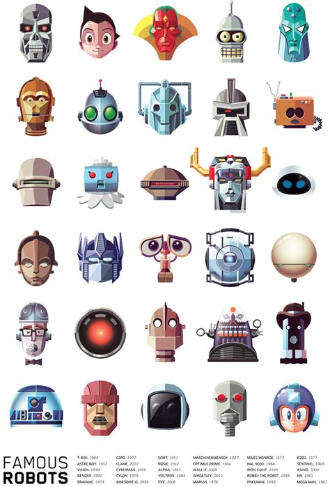 robot film director name illustrated collection of famous movie tv comic video