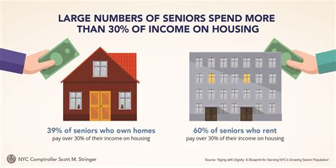 what does section 8 housing mean aging with dignity a blueprint for serving nyc s growing