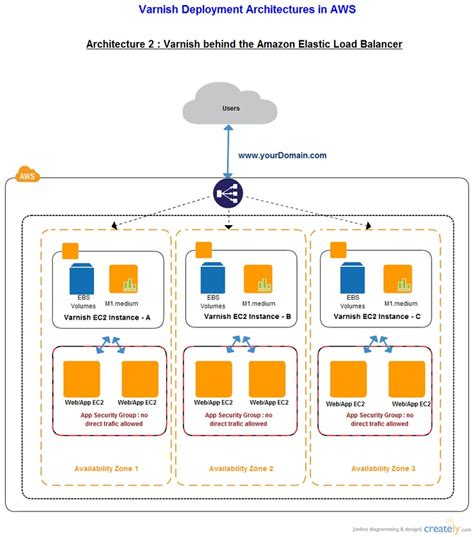 aws template 17 best images about aws templates on feelings