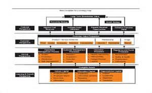 Strategic Roadmap Template Free by Doc 850644 Strategic Roadmap Template Free Strategic