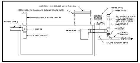 House Design Pictures In South Africa Managing Sewage Water For All