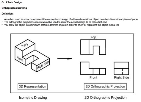 Design View Meaning   list of synonyms and antonyms of the word orthographic
