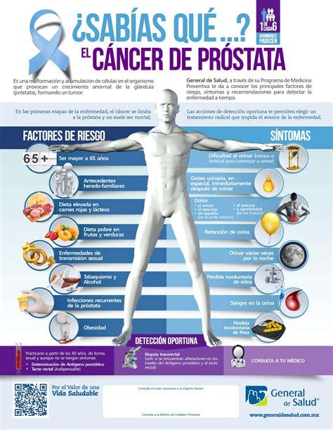 alimentos contra el cancer de prostata 191 sab 205 as qu 201 el c 193 ncer de pr 211 stata es de los tumores m 193 s