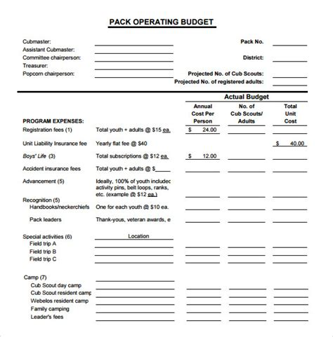 operating budget template operating budget template 7 free for pdf excel