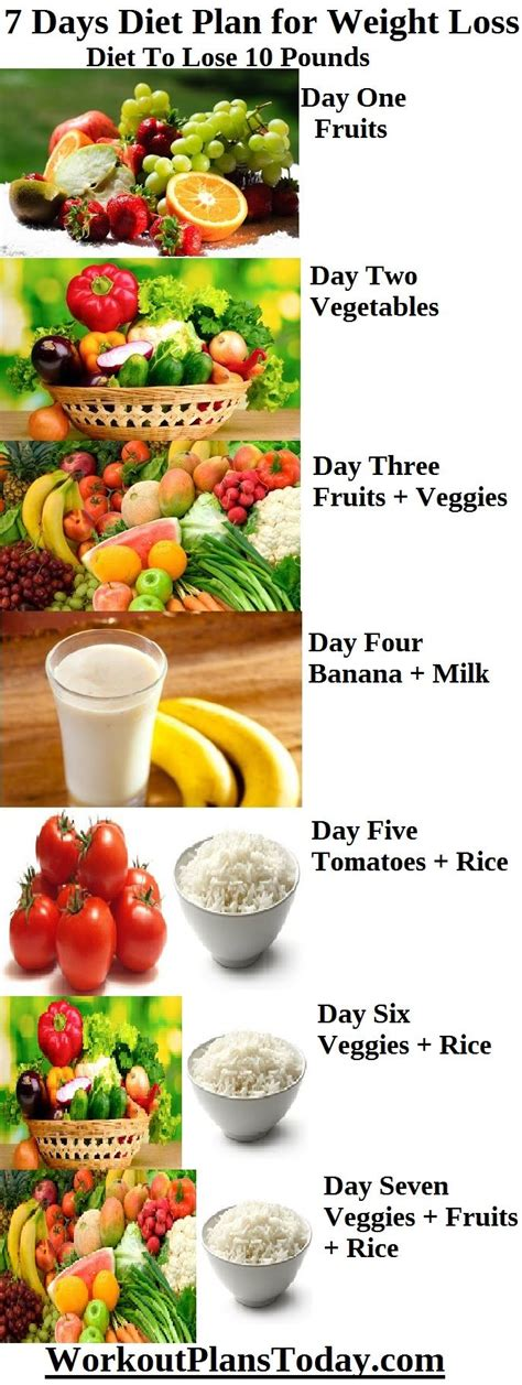 8 weight loss foods diet food for weight loss www imgkid the image kid