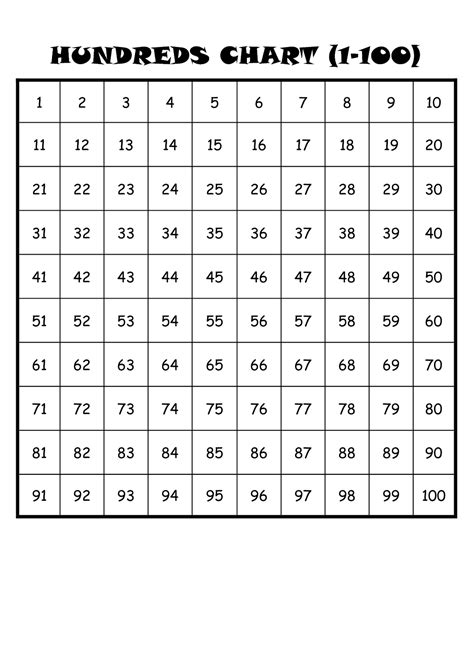 printable numbers 1 35 number sheet 1 100 to print activity shelter