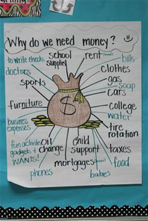 money choosing the right college volume 2 books 1000 images about anchor charts for money personal