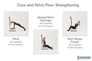 pelvic floor muscles exercises for improved bladder