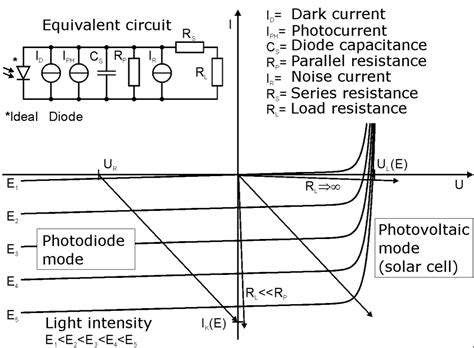 pin diode bias circuit diodes photovoltaic cell bias electrical engineering stack exchange