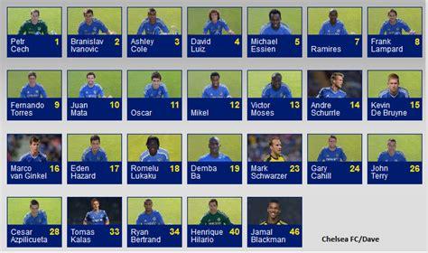 chelsea number 9 chelsea squad numbers season 2013 14 edenbray s