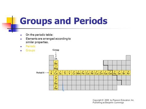 Periods And Groups On The Periodic Table the periodic table ppt