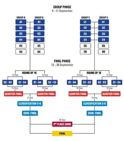 Calendrier Nba 2018 La Guida Ad Eurobasket 2015 Basketcaffe