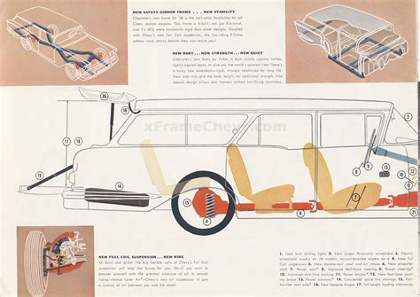 1964 chevy bel air wiring diagram get free image about