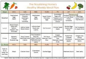 Whole30 Meal Planning Template by Meal Plan Template Whole30 Week1