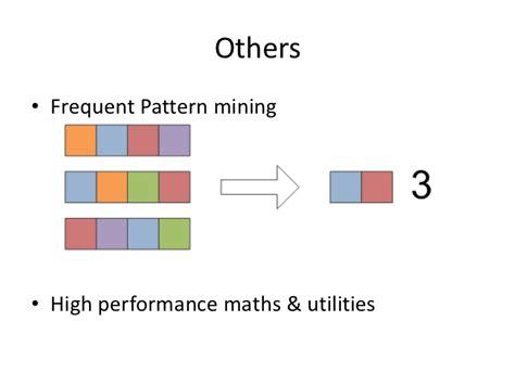 frequent pattern mining adalah hadoop world 2011 data mining in hadoop making sense of