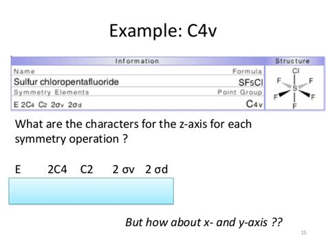 C4v Character Table by Character Tables
