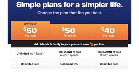 metropcs unveils simpler 4g plans with unlimited data