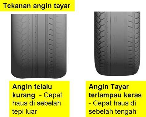 Bearing Tayar Belakang Viva starting automobil tip servis pilih tayar kereta