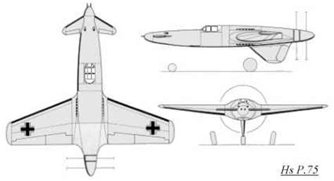design of experiment helicopter military analysis pushers ww2