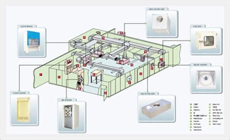 how to clean air in room clean room system air conditioners arsystem co ltd