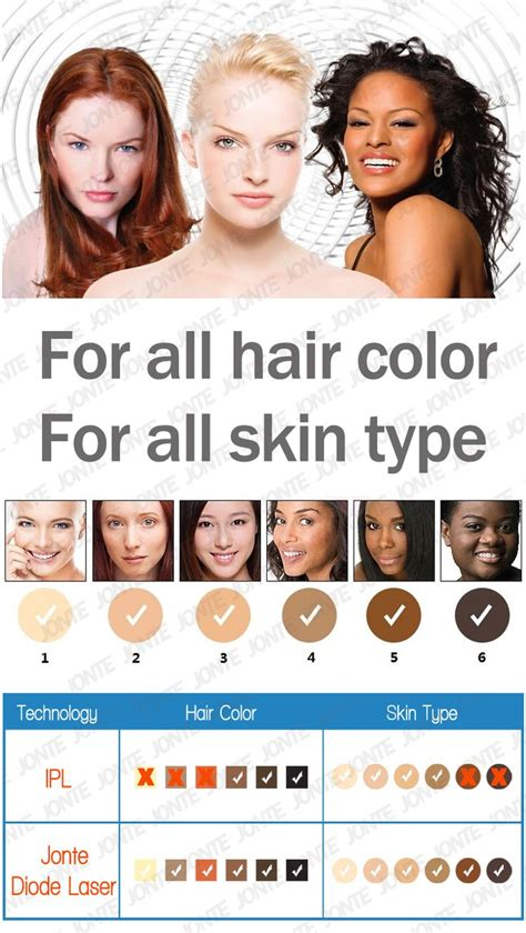 about your hair learn all about hair type 3a and tips on diode laser suit for all hair color and skin type 808nm