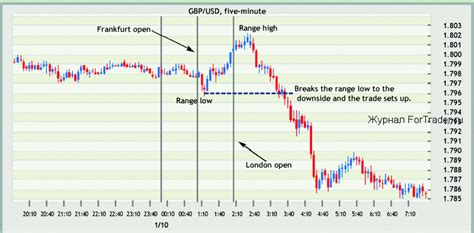 forex trading tutorial in hindi pdf options trading for the conservative investor pdf urdu