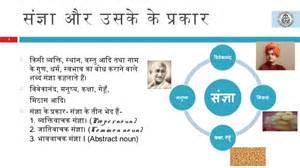 hindi visheshan worksheet for grade 3 ladders2learn free