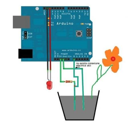 Special Tahun Baru Soil Moisture Sensor Arduino arduino project soil moisture sensor schematic arduino progetti arduino e