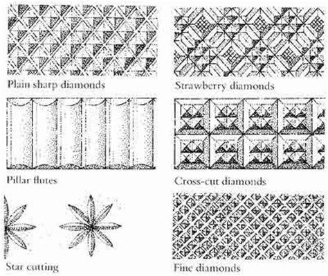 pattern markings definition glass definitions