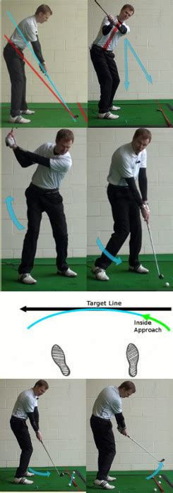 how to correct your golf swing how to correct a flat golf swing