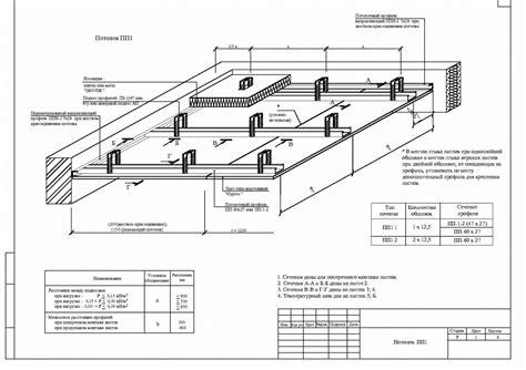 hauteur plafond minimum hauteur sous plafond minimum logement 224 maur des