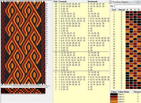 sed pattern with quotes 197 best weaving images on pinterest weaving closure