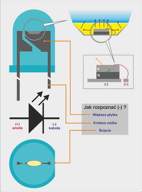 dioda led gdzie plus kurs elektroniki 6 diody krzemowe oraz świecące led forbot pl arduino elektronika