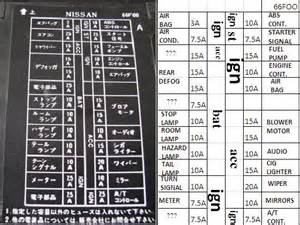 translated s14 jdm fuse panels into zilvia net forums nissan 240sx and z