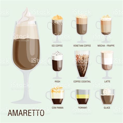 coffee cups types set of different transparent cups of coffee types mug with
