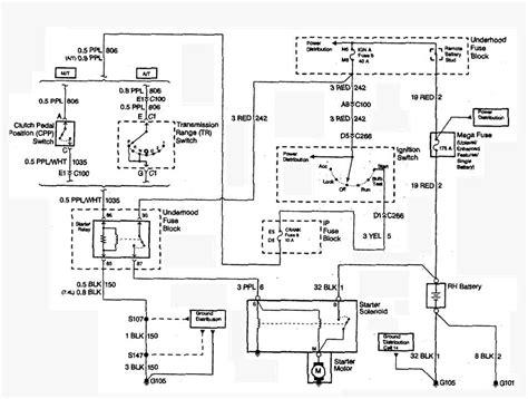 01 yukon wiring diagram headlights wiring diagram with