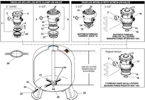 sand filter parts diagram pentair tagelus fiberglass sand filter parts inyopools