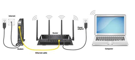 programma per aprire le porte router come lificare il segnale wifi router o modem