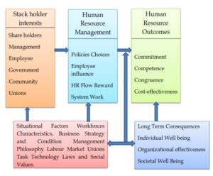 Human Resource Development Notes For Mba by Simplynotes Human Resource Development Concepts And