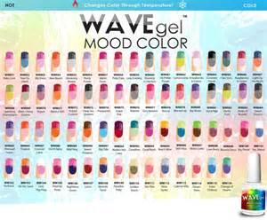 change color with mood wavegel mood temperature change wave gel nail more 66