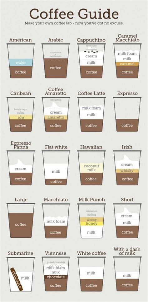 libro the curious barista s guide to coffee di tristan stephenson 25 best ideas about coffee menu on us coffee dream cafe menu and coffee type