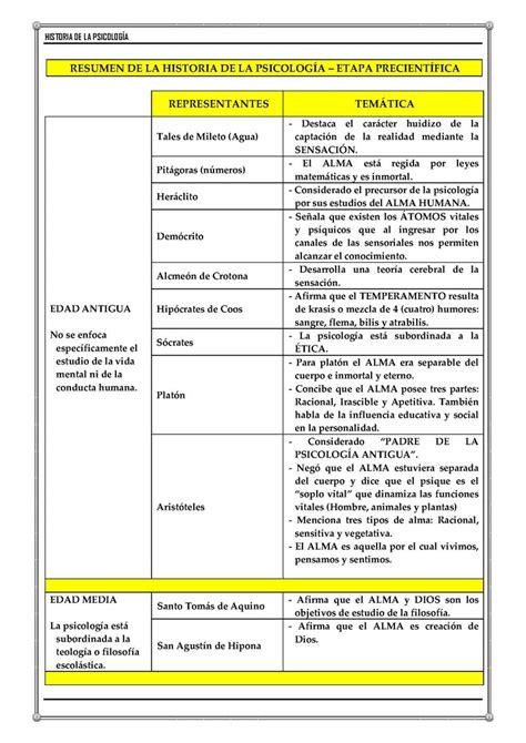 Resume Jobs Unix by Resumen Biografia 28 Images Resumen Libro Juan
