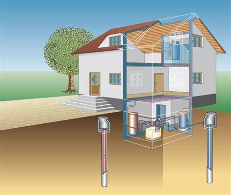 gasheizung einbauen kosten heizung einbauen kosten haus heizung einbauen kosten