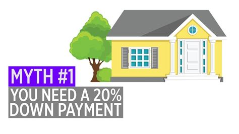 buying a house without 20 percent down buying a house without a payment 28 images how to buy
