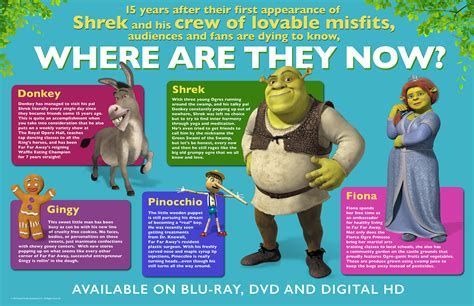 Shrek 15th Anniversary Infographic