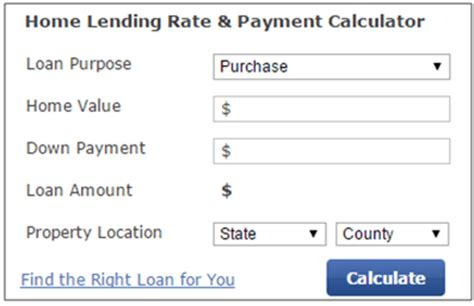 6 best mortgage lenders for time buyers ranking