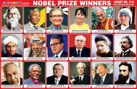 7 Nobel Prize Winners by Spectrum Educational Charts Chart 218 Nobel Prize Winners