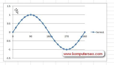 membuat grafik 3 variabel di excel cara membuat grafik sinus di excel 2007 vector