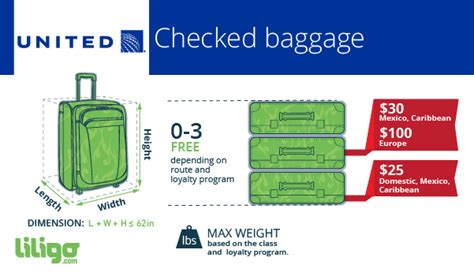united airlines baggage information united airlines baggage allowance economy plus