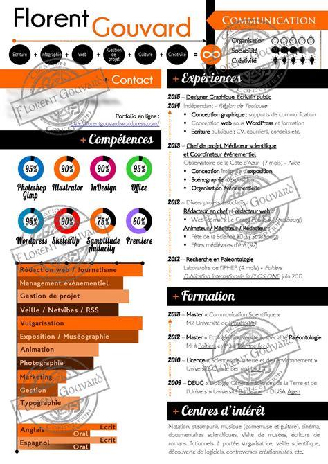 Modele Cv Graphique